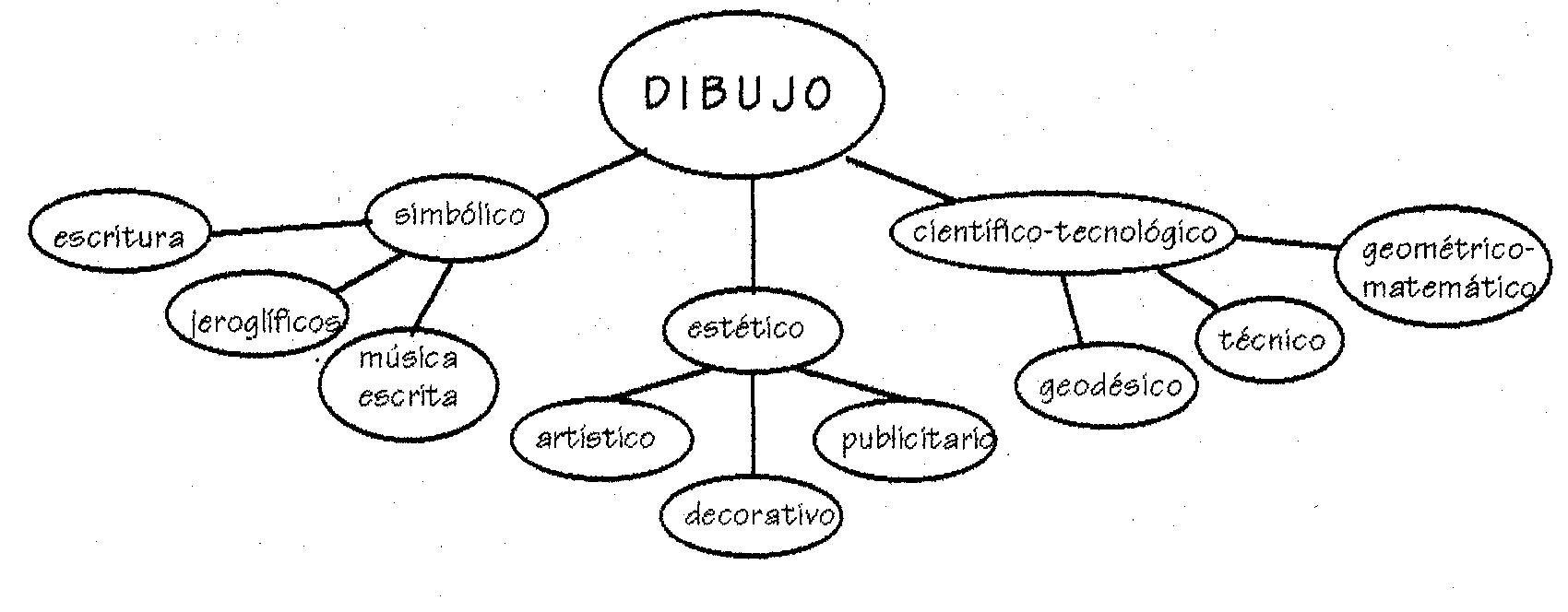 TECNEWEBTECNOLOGIA DIBUJO